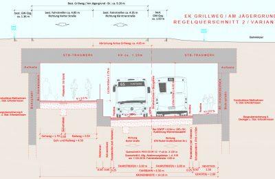 Umplanung Eisenbahnkreuzungen Graz 2