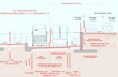 Umplanung Eisenbahnkreuzungen Graz 1